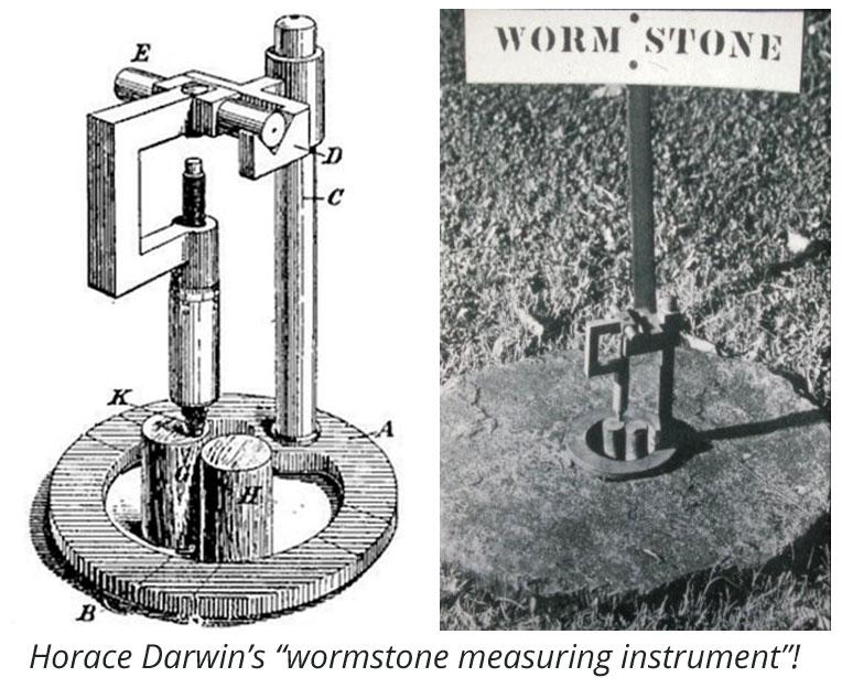 "Horace Darwin's ""wormstone measuring instrument"